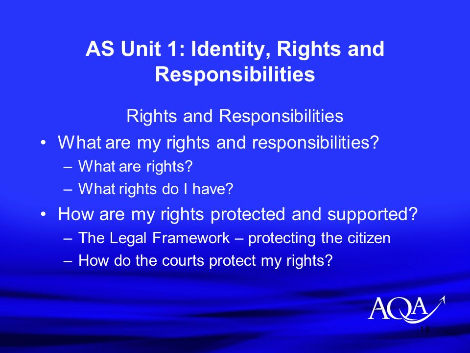 AS Unit 1: Identity, Rights and Responsibilities