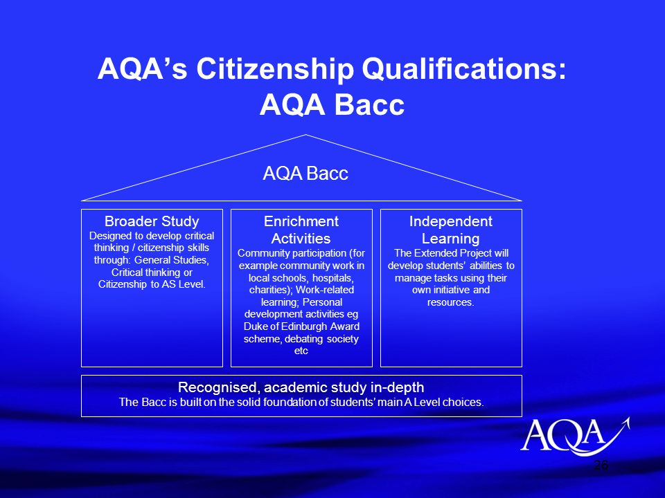 AQA's Citizenship Qualifications: AQA Bacc
