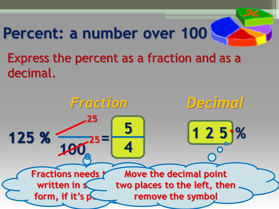 Percent Proportion Equation - ppt video online download