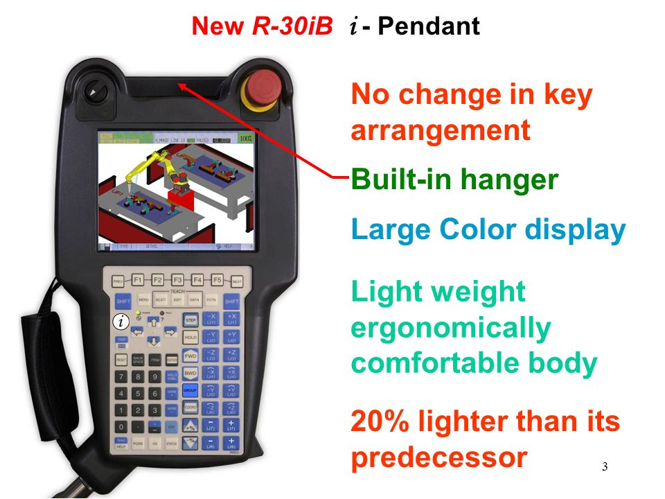 I pendant for the r j30ib controller ppt video online download 3 no aloadofball Choice Image