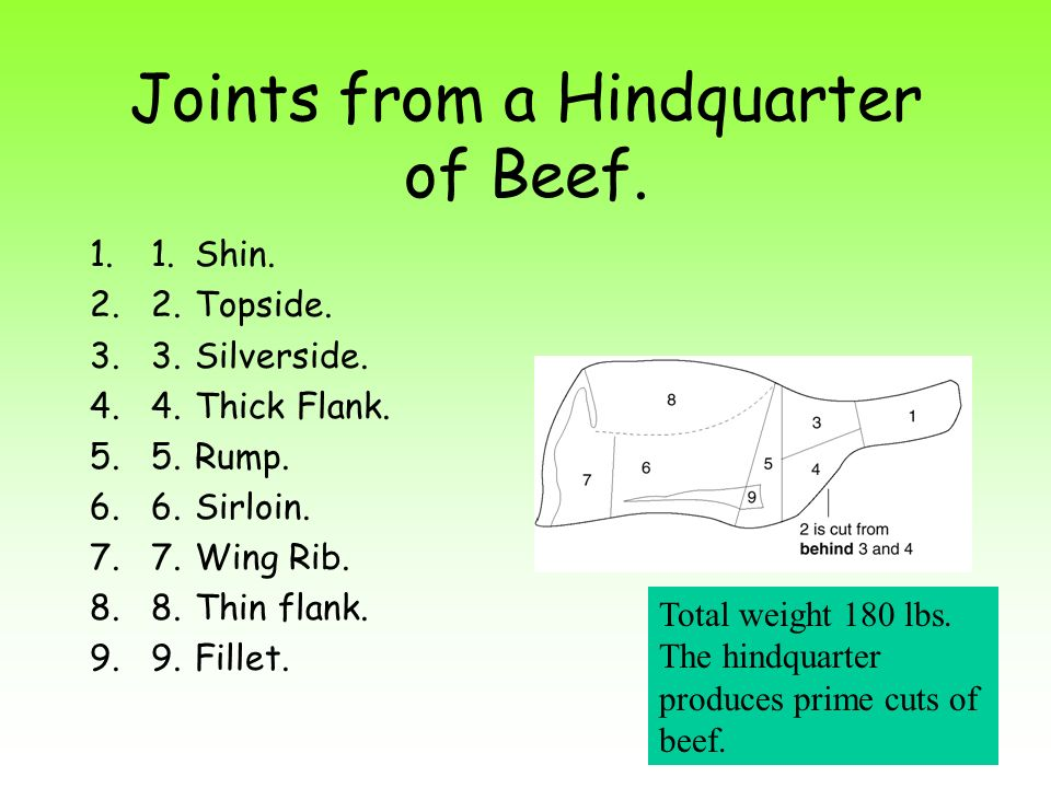 Joints from a Hindquarter of Beef.