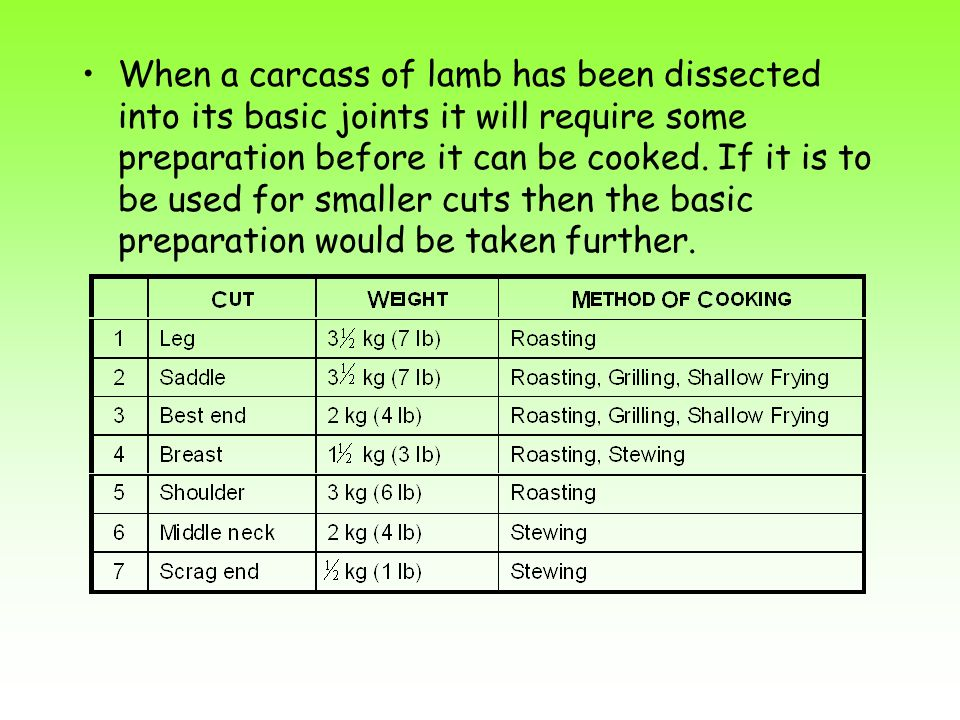 When a carcass of lamb has been dissected into its basic joints it will require some preparation before it can be cooked.
