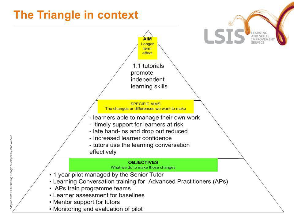 The Triangle in context