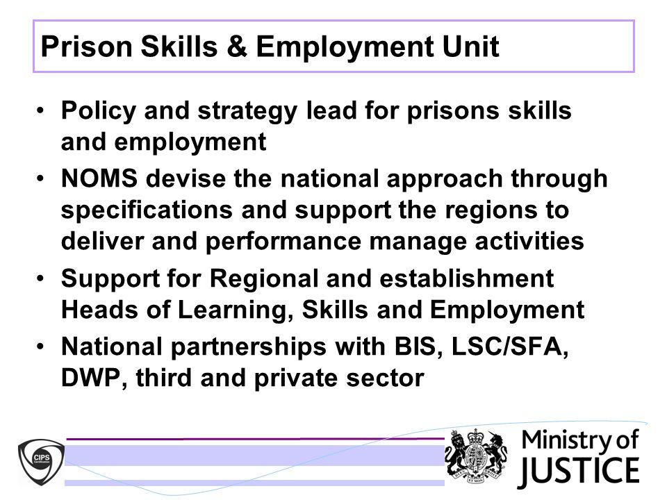 Prison Skills & Employment Unit