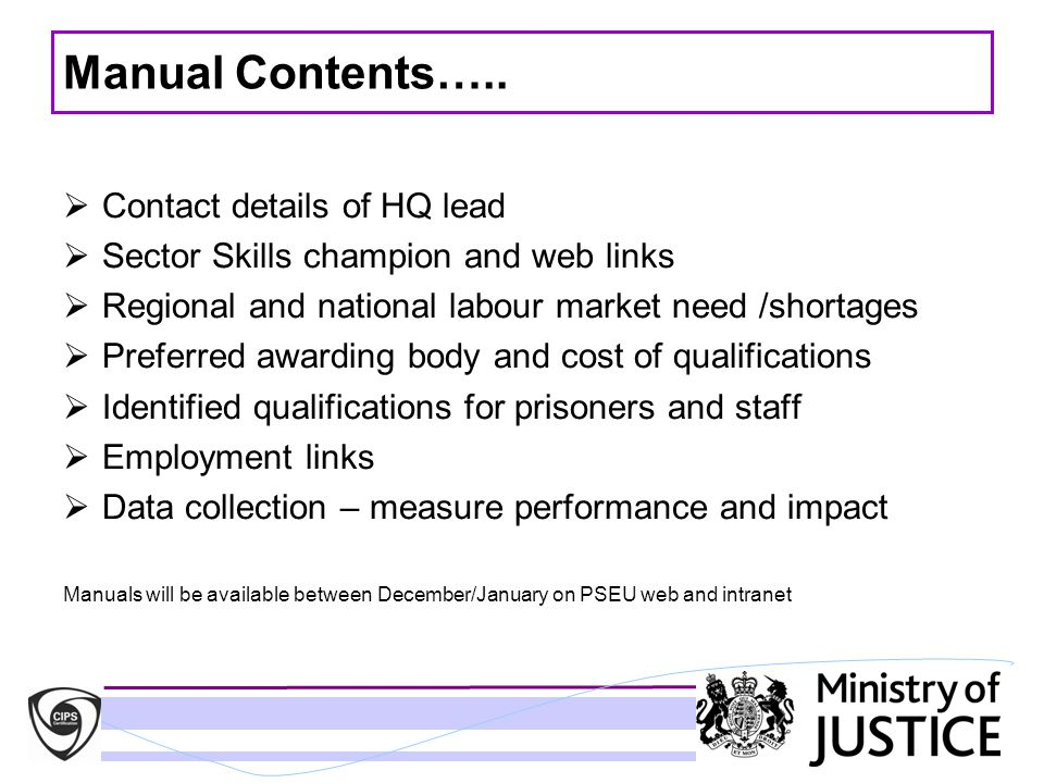 Manual Contents….. Contact details of HQ lead