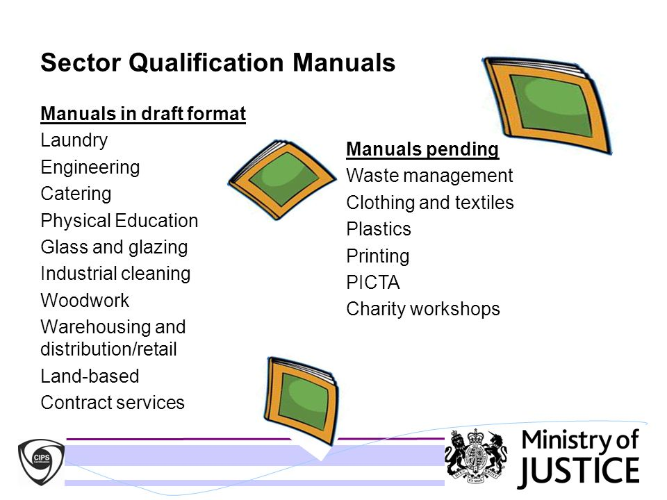 Sector Qualification Manuals