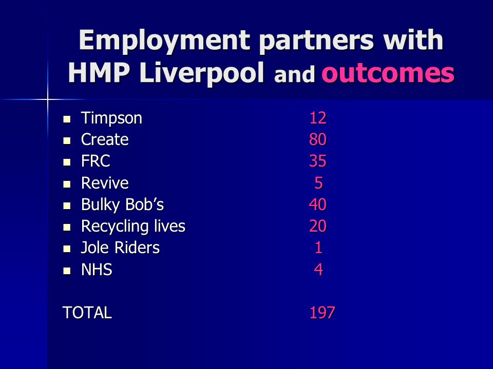 Employment partners with HMP Liverpool and outcomes