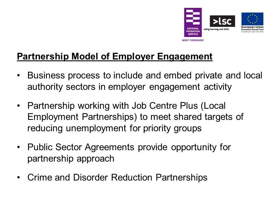 Partnership Model of Employer Engagement