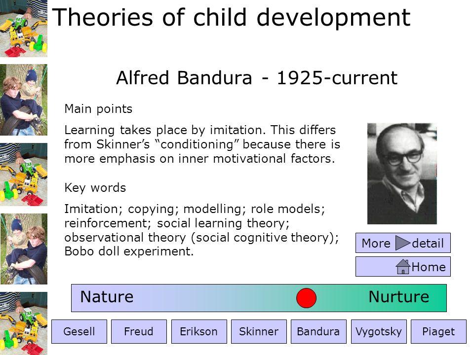 Alfred Bandura - 1925-current