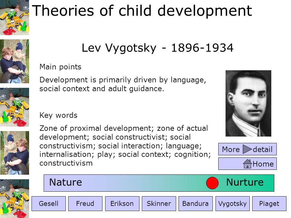 Lev Vygotsky - 1896-1934 Nature Nurture Main points