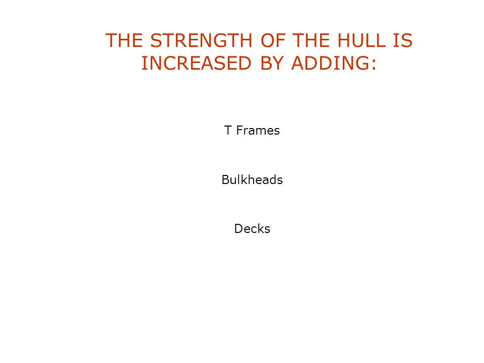 THE STRENGTH OF THE HULL IS INCREASED BY ADDING:
