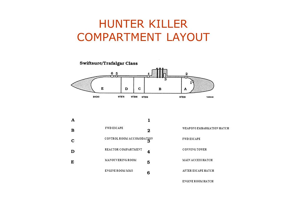 HUNTER KILLER COMPARTMENT LAYOUT