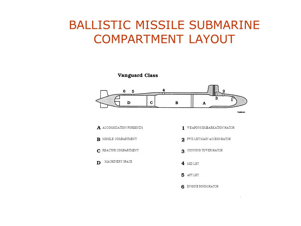 BALLISTIC MISSILE SUBMARINE COMPARTMENT LAYOUT