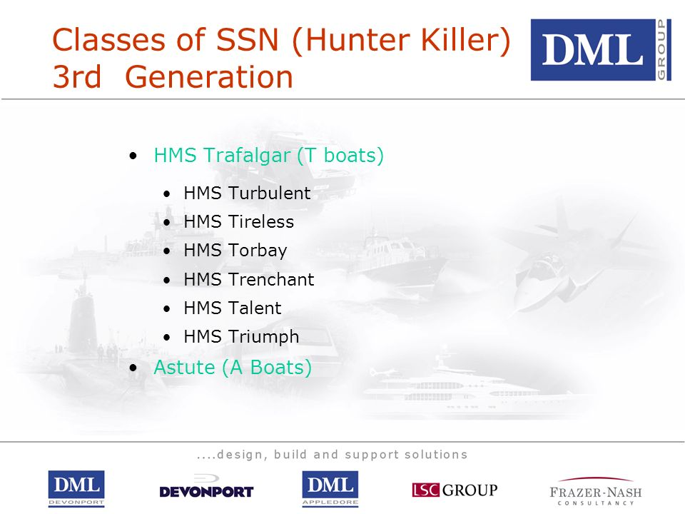 Classes of SSN (Hunter Killer) 3rd Generation
