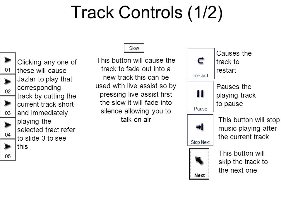 Track Controls (1/2) Causes the track to restart