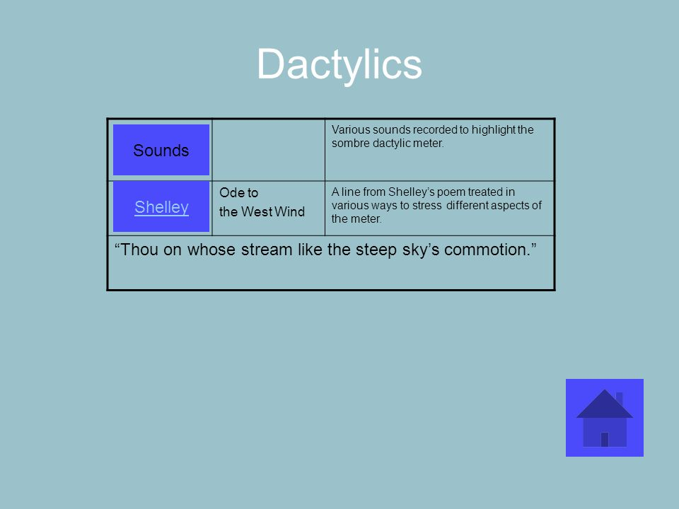 Dactylics Thou on whose stream like the steep sky's commotion.