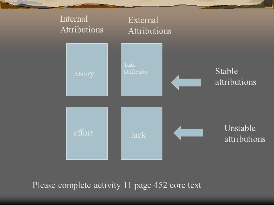 Internal Attributions External Attributions