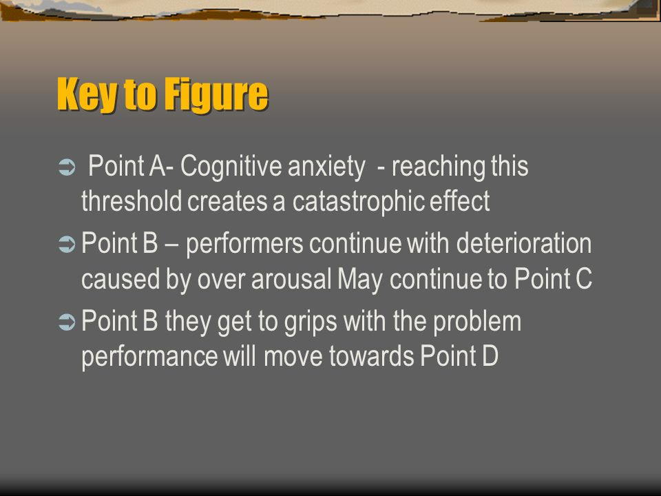 Key to Figure Point A- Cognitive anxiety - reaching this threshold creates a catastrophic effect.