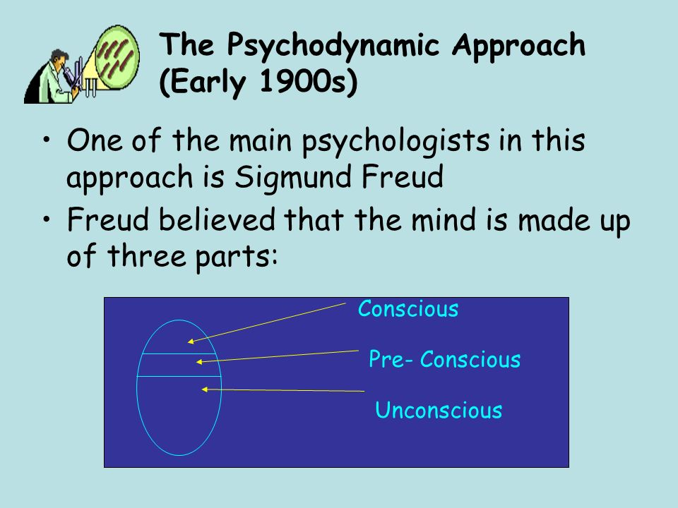 sigmund freud's psychodynamic approach as an Sigmund freud (1856-1939) was considered the founding father of the psychodynamic approach psychodynamic theory is a view that explains personality in terms of conscious and unconscious forces, such as unconscious desires and beliefs, sigmund freud proposed a psychodynamic theory according to which personality consists of the id, the superego.