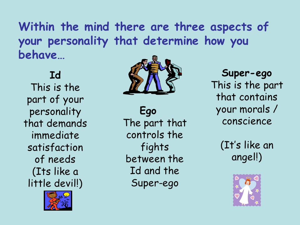 Within the mind there are three aspects of your personality that determine how you behave…