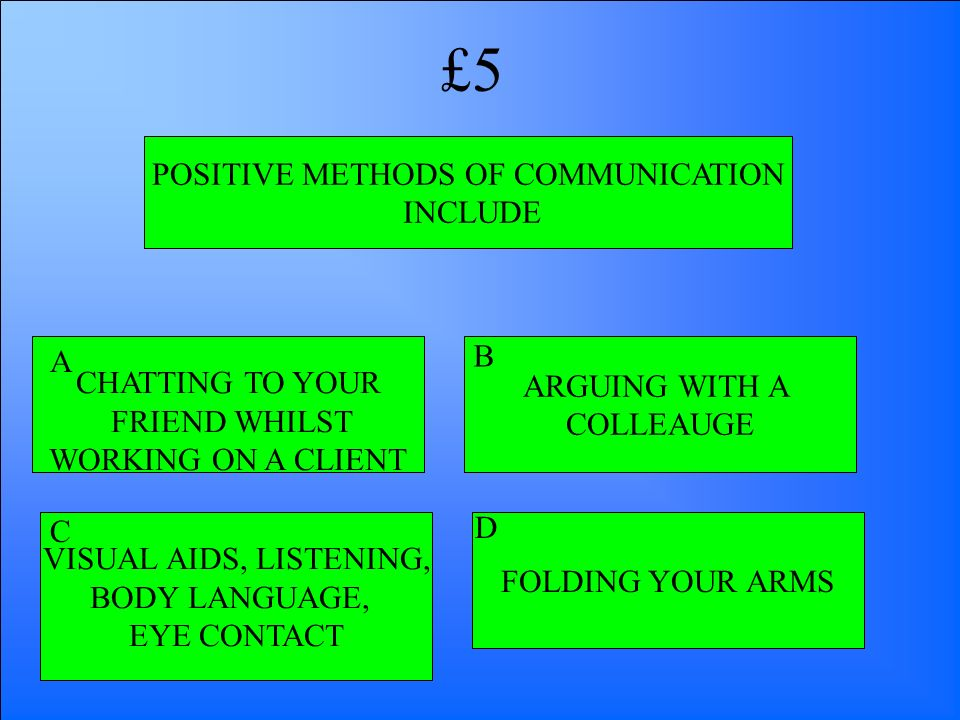 POSITIVE METHODS OF COMMUNICATION
