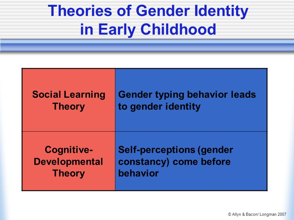 behavior and gender identity What do we do with alberto youngsters with gender identity the pain and torment that will follow this more fervent display of cross-gender behavior.