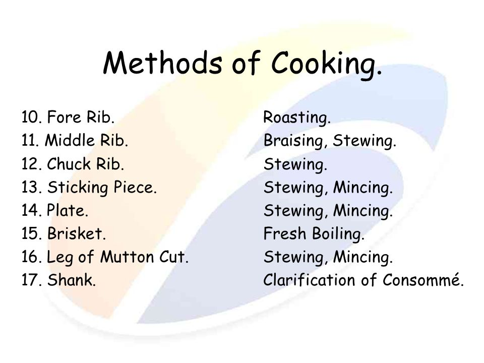 Methods of Cooking. 10. Fore Rib. Roasting.
