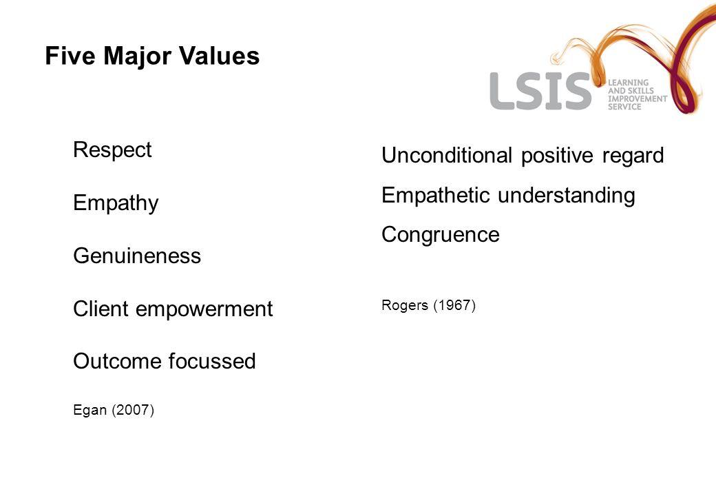 Five Major Values Respect Unconditional positive regard