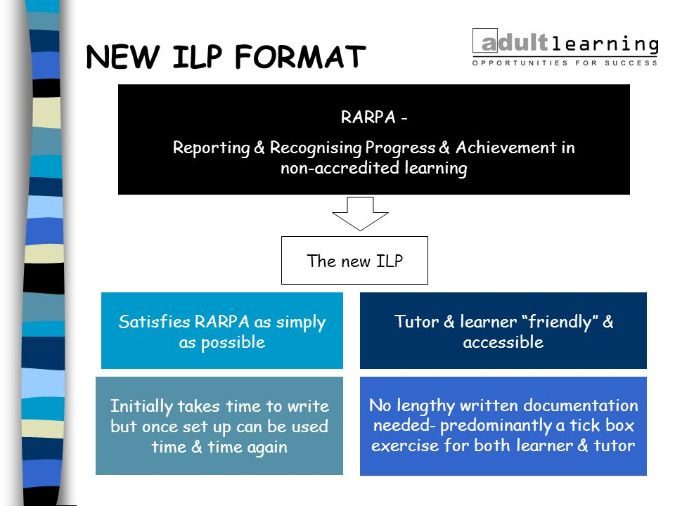 NEW ILP FORMAT RARPA - Reporting & Recognising Progress & Achievement in non-accredited learning.