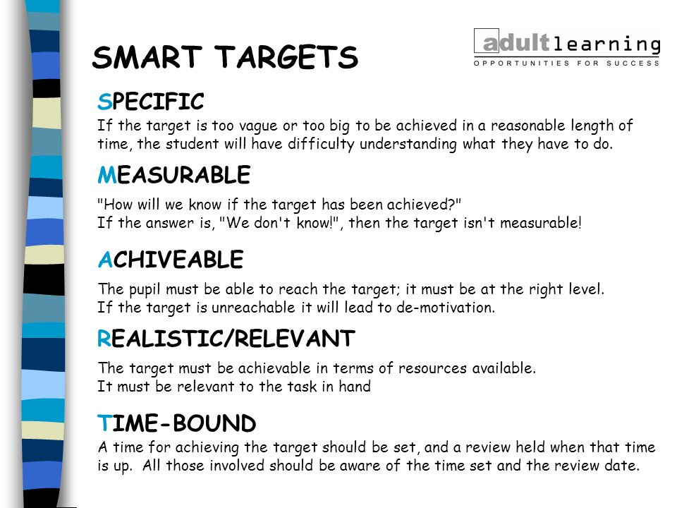 SMART TARGETS SPECIFIC MEASURABLE ACHIVEABLE REALISTIC/RELEVANT