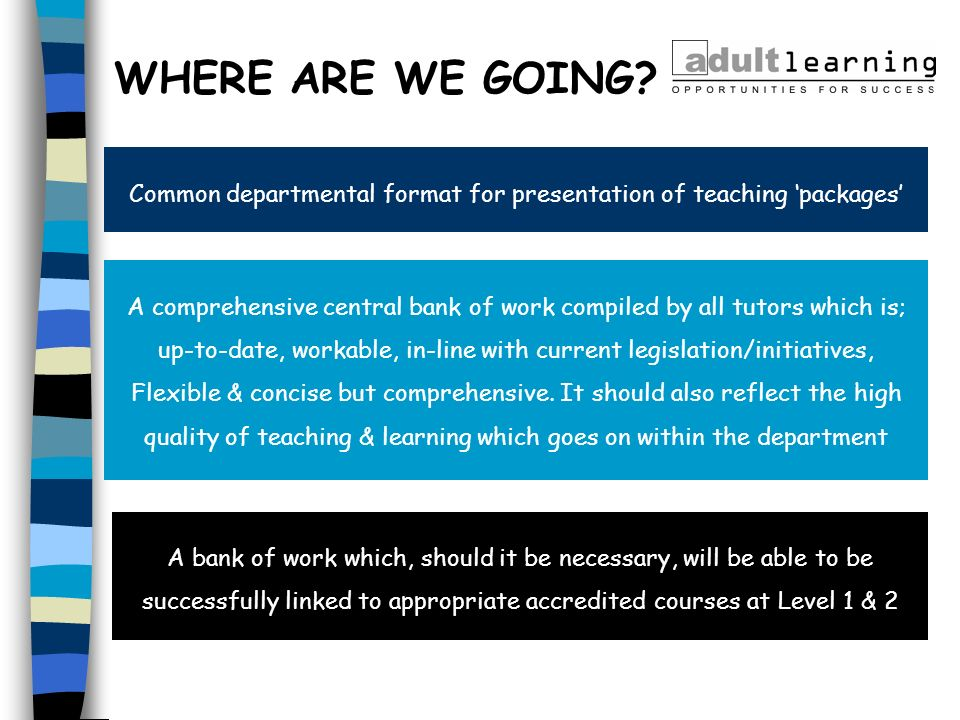 WHERE ARE WE GOING Common departmental format for presentation of teaching 'packages'