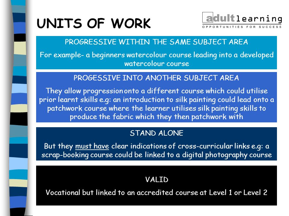 UNITS OF WORK PROGRESSIVE WITHIN THE SAME SUBJECT AREA