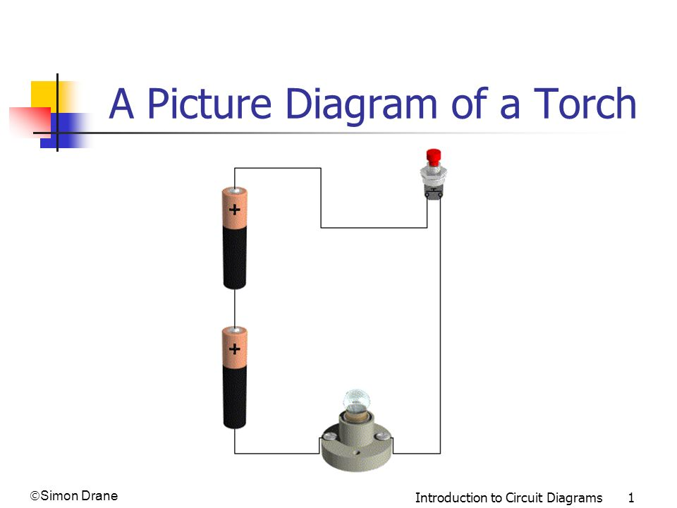 A Picture Diagram of a Torch - ppt video online download