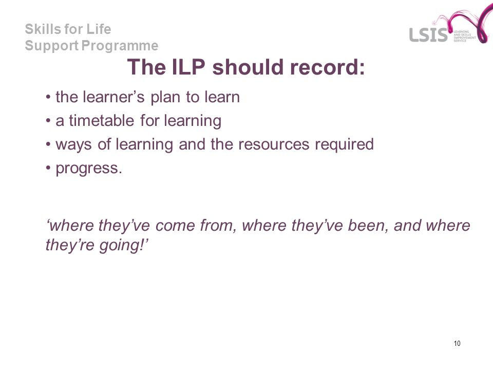 The ILP should record: the learner's plan to learn