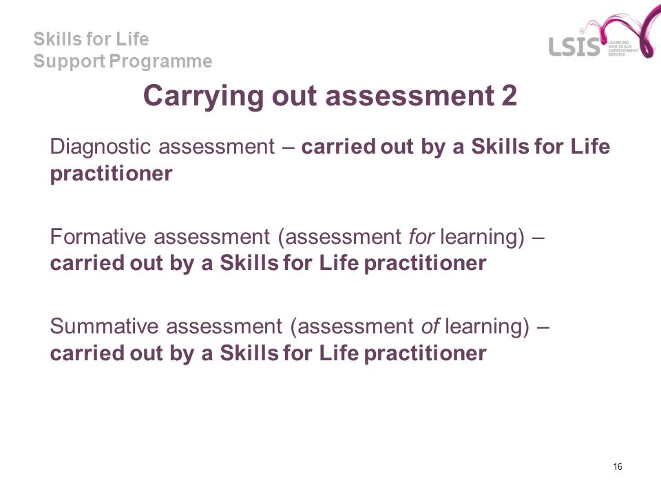 Carrying out assessment 2