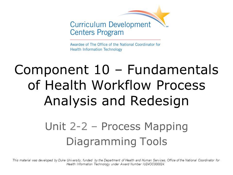 unit 2 2 process mapping diagramming tools