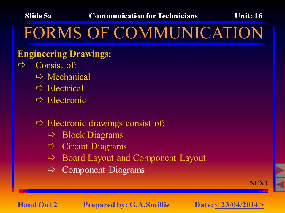 Slide 5a Communication for Technicians Unit: 16