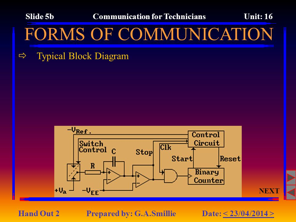 Slide 5b Communication for Technicians Unit: 16