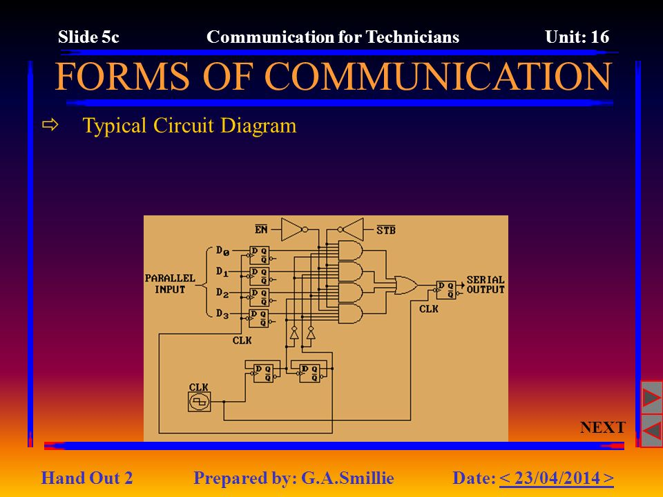 Slide 5c Communication for Technicians Unit: 16