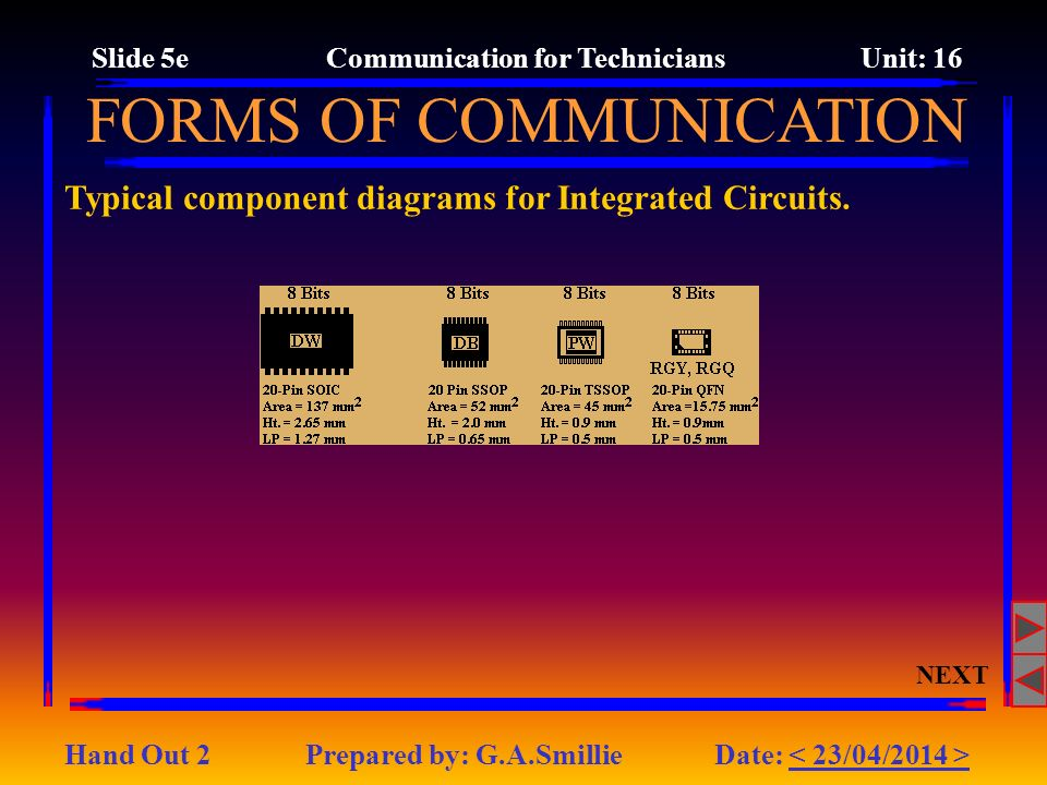 Slide 5e Communication for Technicians Unit: 16