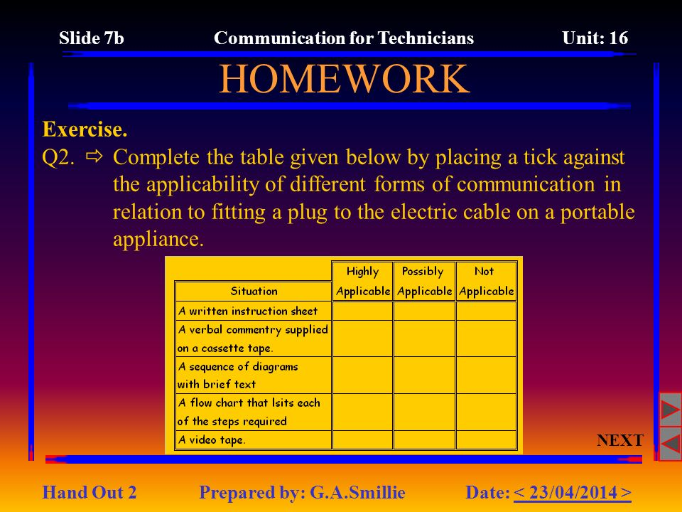 Slide 7b Communication for Technicians Unit: 16