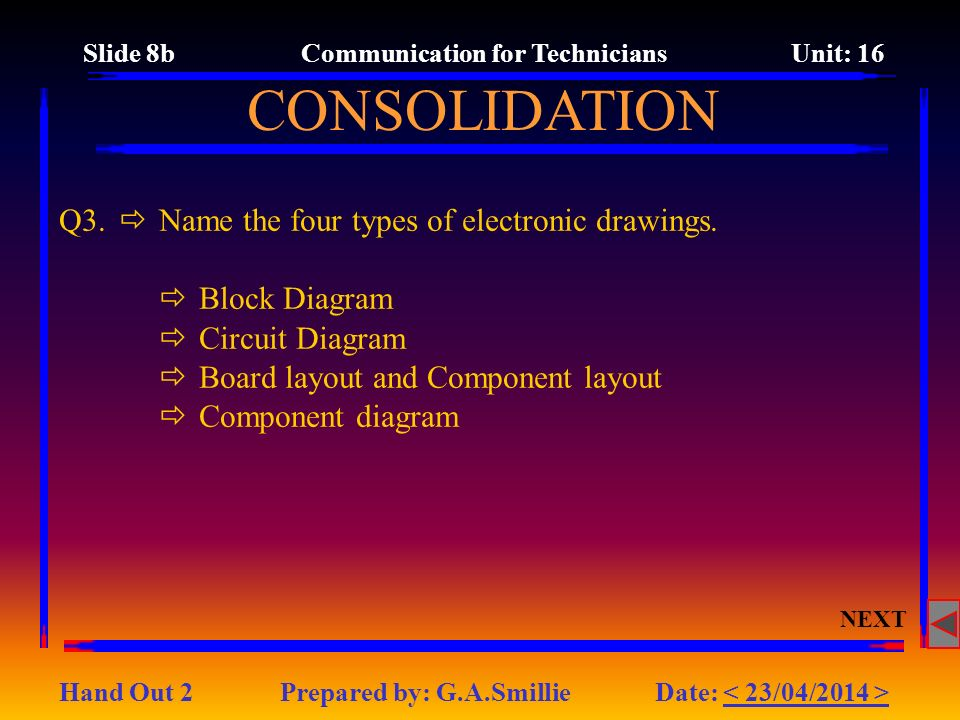 Slide 8b Communication for Technicians Unit: 16