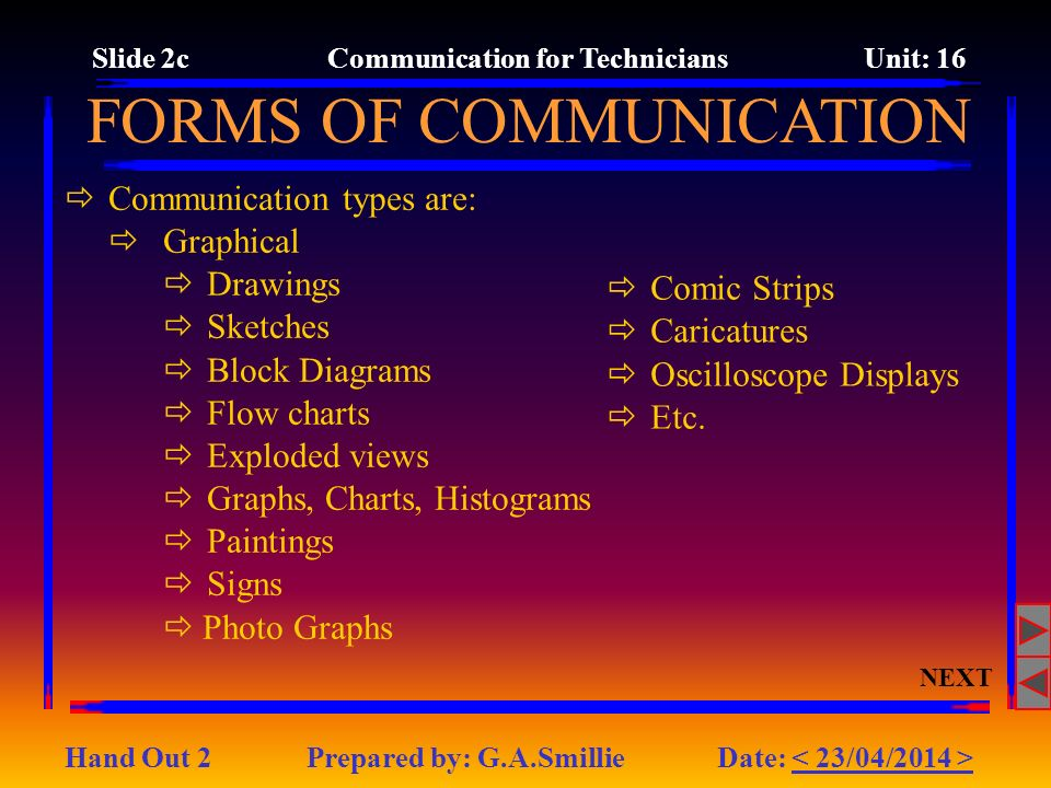 Slide 2c Communication for Technicians Unit: 16