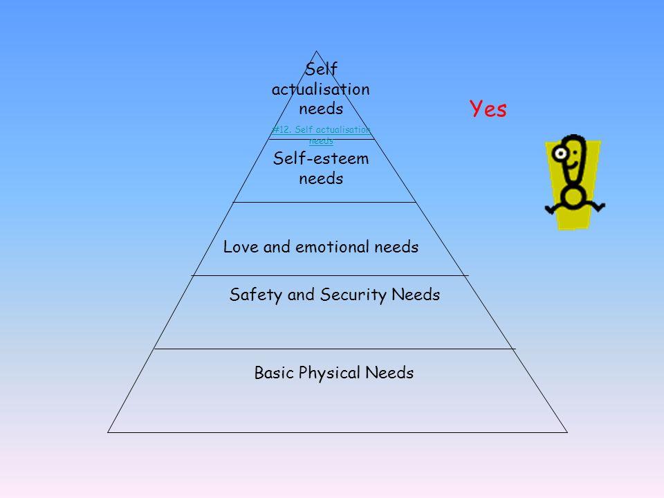 Yes Self actualisation needs Self-esteem needs
