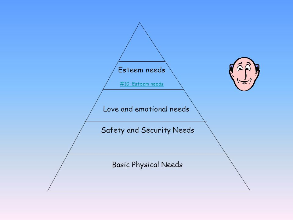 Love and emotional needs