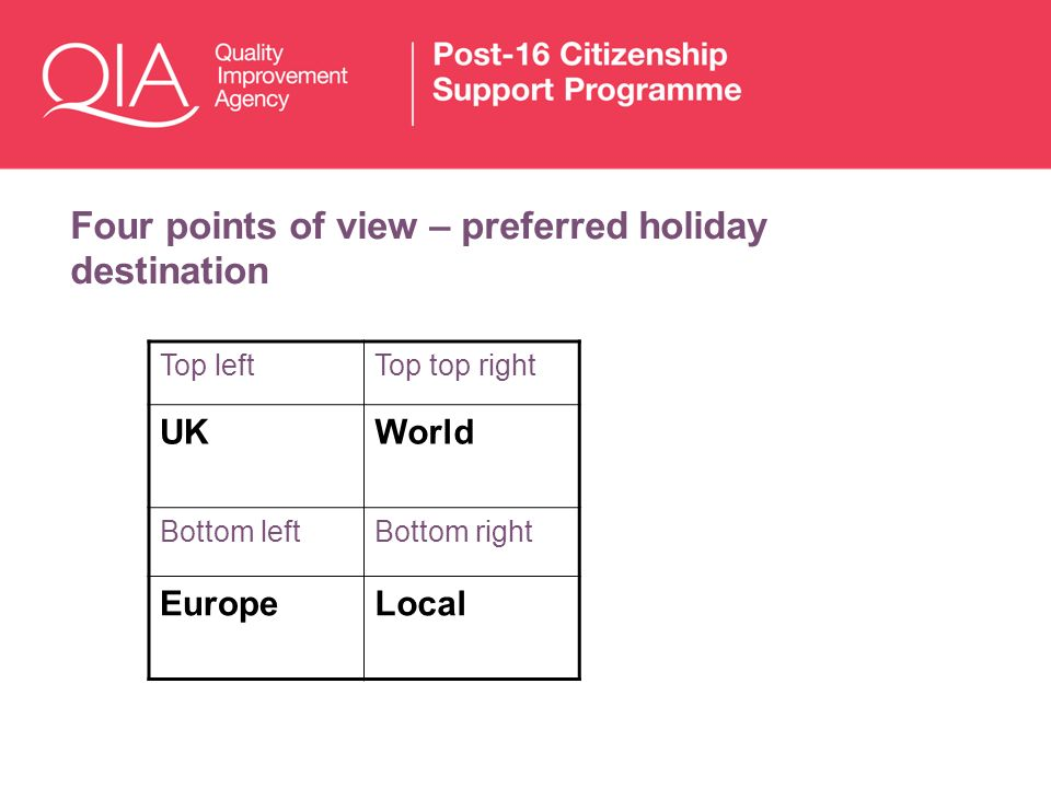 Four points of view – preferred holiday destination