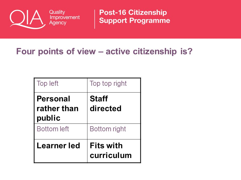 Four points of view – active citizenship is
