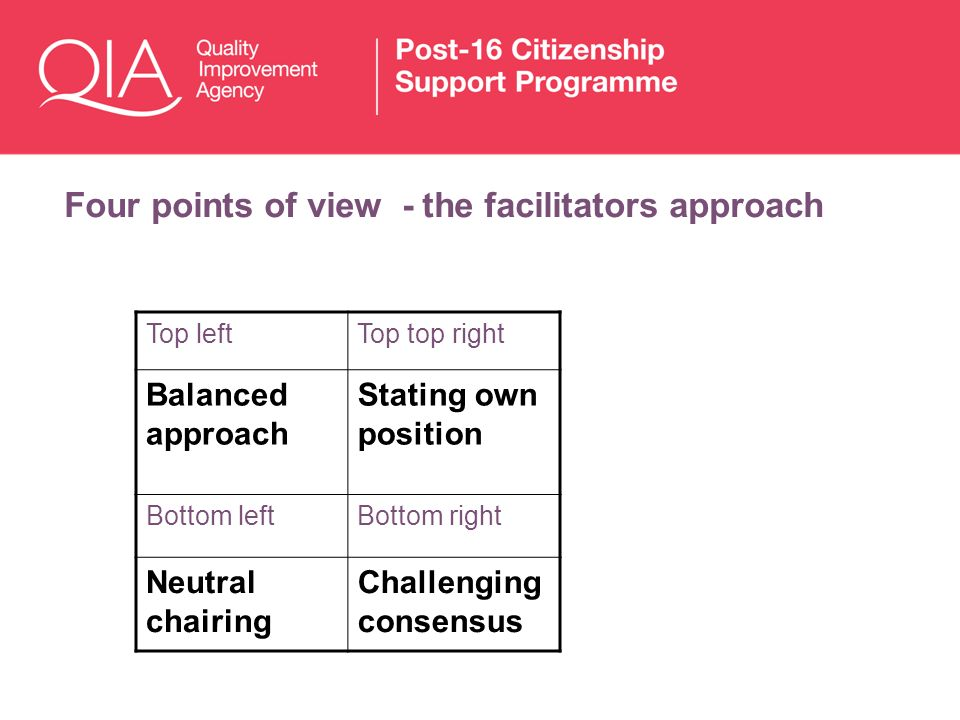 Four points of view - the facilitators approach