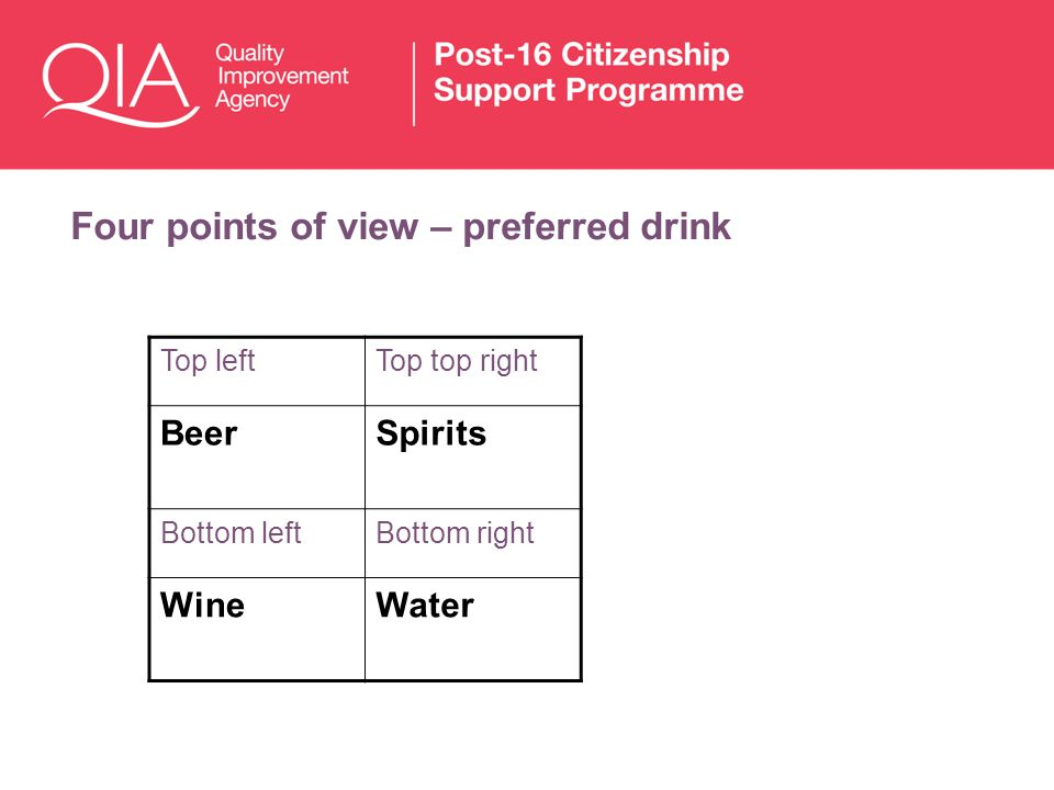 Four points of view – preferred drink