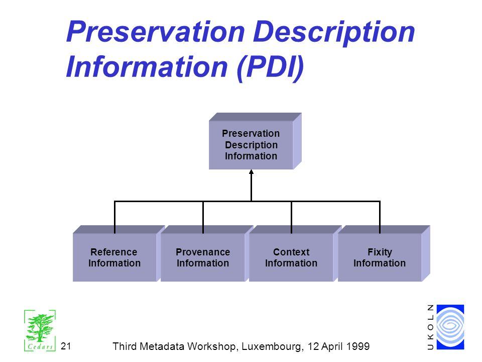 Preservation Description Information (PDI)